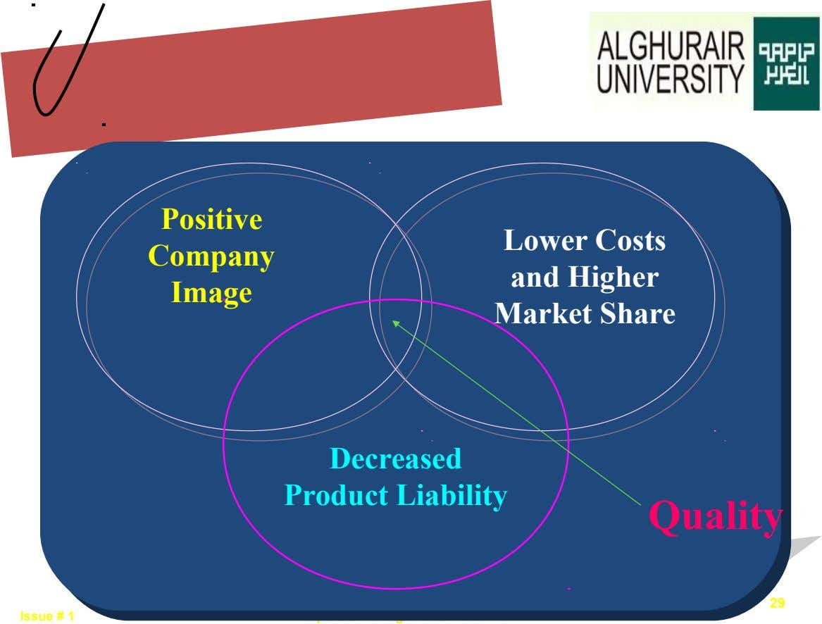 Positive Lower Costs Company and Higher Image Market Share Decreased Product Liability Quality 29 Issue #