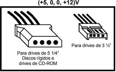"""*-7.""2.""2.""-34+X"" Para drives de 3 ½"" Para drives de 5 1/4"" Discos rígidos e drives"