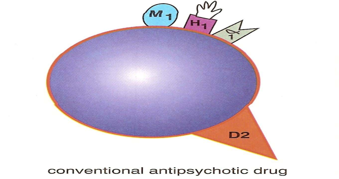 "psihofarmacologic al antipsihoticelor conven ţ ionale St.M.Stahl, ""Essential Psychopharmacology"", 2nd"