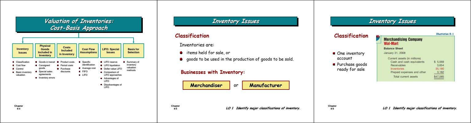 InventoryInventory IssuesIssues InventoryInventory IssuesIssues CostCost--BasisBasis ApproachApproach