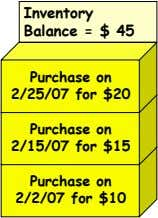 Inventory Balance = $ 45 Purchase on 2/25/07 for $20 Purchase on 2/15/07 for $15