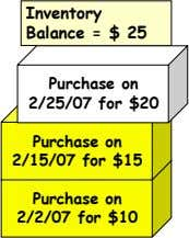 Inventory Balance = $ 25 Purchase on 2/25/07 for $20 Purchase on 2/15/07 for $15