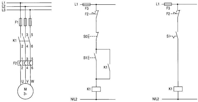 Typical circuit diagram of Direct On Line starter S0 = 'OFF' Push button S1 = 'ON'