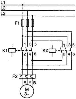 of Forward / Reverse starter (Electrical Interlocking) Main circuit Push button control (momentary command) S0 :