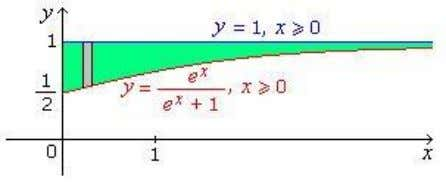 4. Calculate the area between y = e /( e + 1) and y = 1
