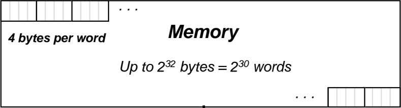 . . . Memory 4 bytes per word Up to 2 32 bytes = 2