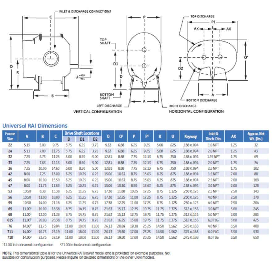 GEA 20317 Spec Sheet Small Rotary Blower Summary P a g e 6 o f