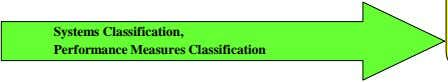 Systems Classification, Performance Measures Classification
