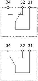 tripping Figure 2.2: Contact positions of the output relays No voltage applied or wire break in