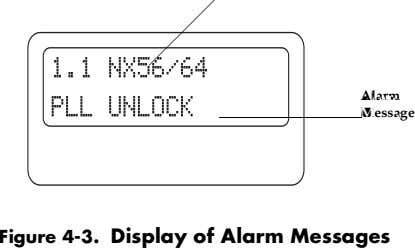 Alarm Message Figure 4-3. Display of Alarm Messages