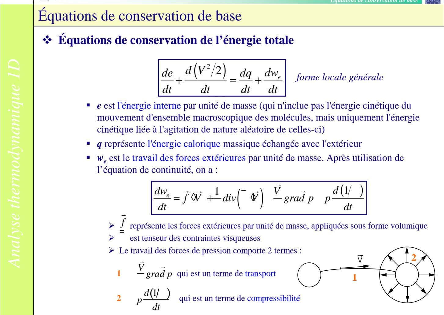 Équations de conservation de base Équations de conservation de l'énergie totale d ( 2 V