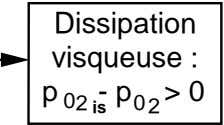 Dissipation visqueuse : p - p > 0 0 0 2 is 2