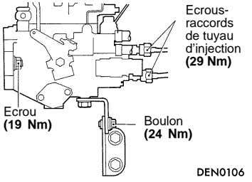 Ecrous- raccords de tuyau d'injection (29 Nm) Ecrou Boulon (19 Nm) (24 Nm)