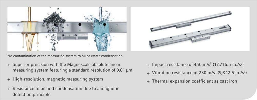No contamination of the measuring system to oil or water condensation. + Superior precision with
