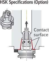 HSK Specifications (Option) Contact surface