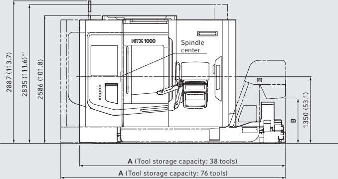 Spindle center A (Tool storage capacity: 38 tools) A (Tool storage capacity: 76 tools) 2887