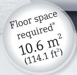 Floor space * required 2 10.6 m 2 (114.1 ft )