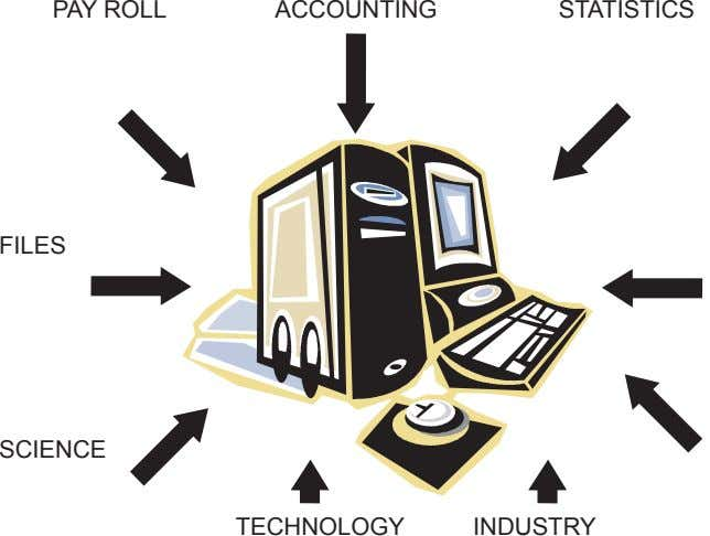 PAY ROLL ACCOUNTING STATISTICS FILES SCIENCE TECHNOLOGY INDUSTRY