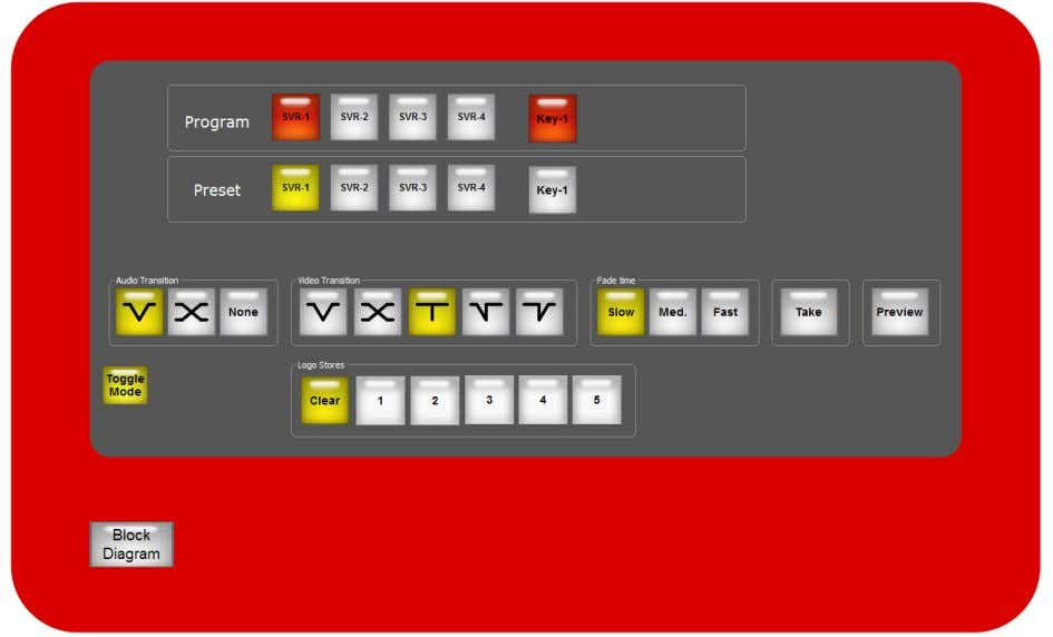 Pres and Logo Inserter, shown in the Presentation section. The virtual interface provides control over a