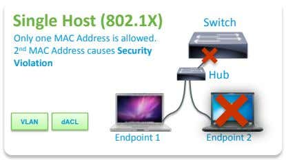 Single Host (802.1X) Switch Only one MAC Address is allowed. 2 nd MAC Address causes