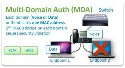Multi-Domain Auth (MDA) Switch Each domain (Voice or Data) authenticates one MAC address. 2 nd