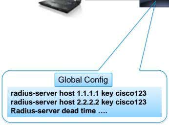 2.2.2.2 key cisco123 Radius-server dead time …. 2.2.2.2 Voice of the Engineer : Deep Dive –