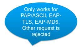 Only works for PAP/ASCII, EAP- TLS, EAP-MD5. Other request is rejected