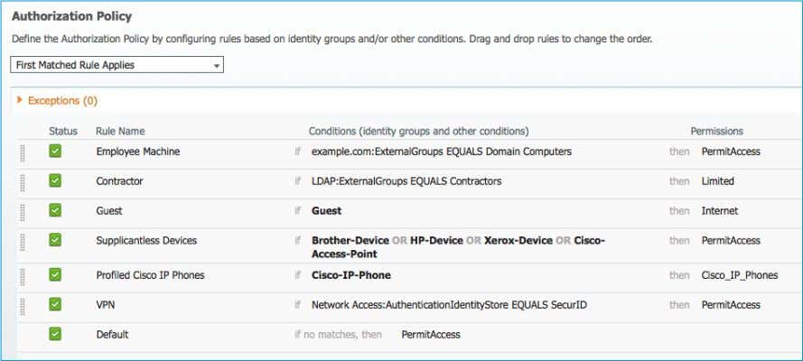 Policy > Authorization Voice of the Engineer : Deep Dive – TrustSec & ISE © 2012