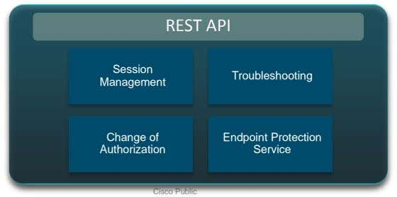 REST API Session Troubleshooting Management Change of Authorization Endpoint Protection Service Cisco Public