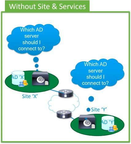 Without Site & Services Which AD server should I connect to? AD 'X' Which AD