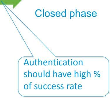 reserved. Advance to Low-Impact or Closed phase Authentication should have high % of success rate Cisco