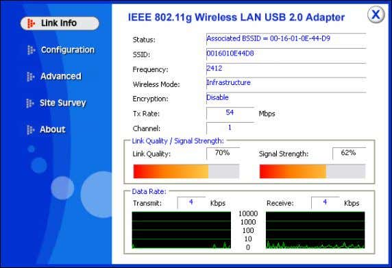 The Wireless LAN Adapter Utility includes six tabs: Li nk Info, Configuration, Advanced, Site Su