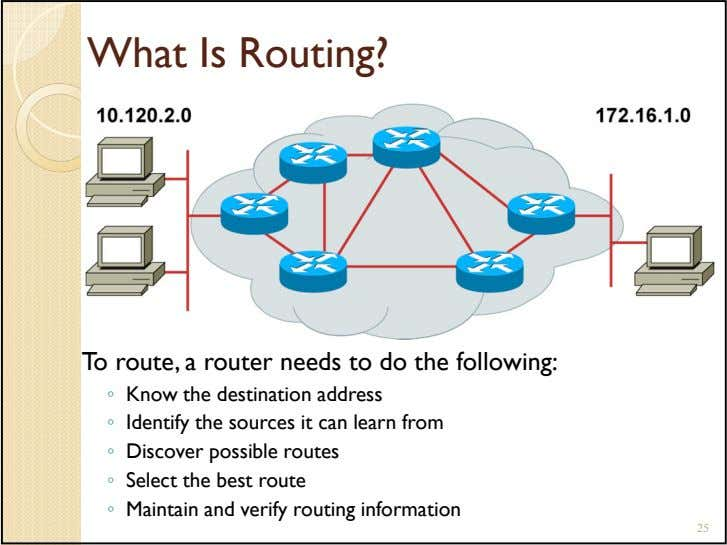 What Is Routing? To route, a router needs to do the following: ◦ Know the