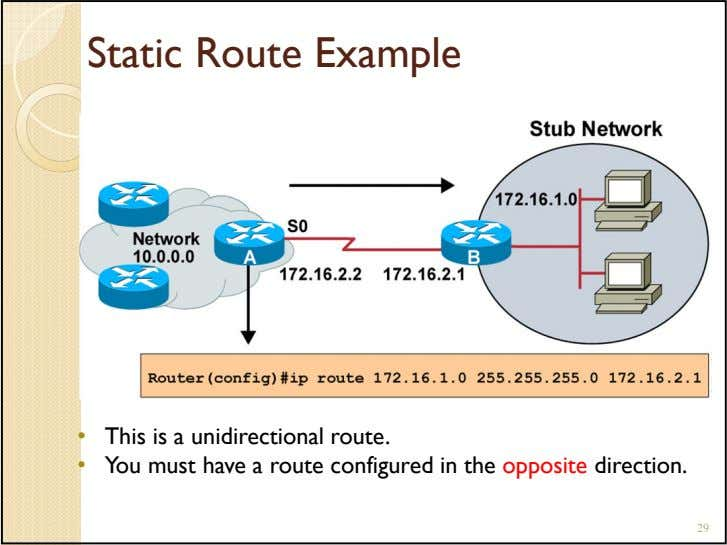 Static Route Example • This is a unidirectional route. • You must have a route