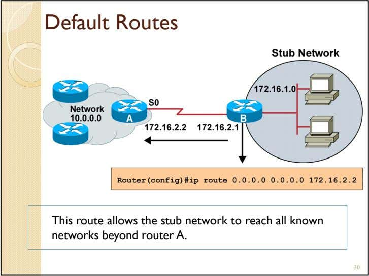 Default Routes This route allows the stub network to reach all known networks beyond router