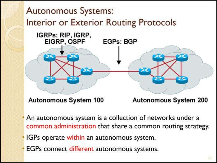 Autonomous Systems: Interior or Exterior Routing Protocols • An autonomous system is a collection of