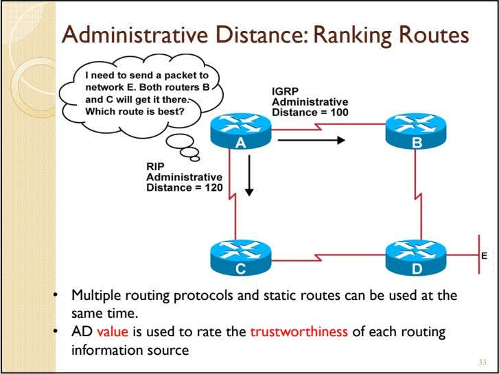 Administrative Distance: Ranking Routes • Multiple routing protocols and static routes can be used at