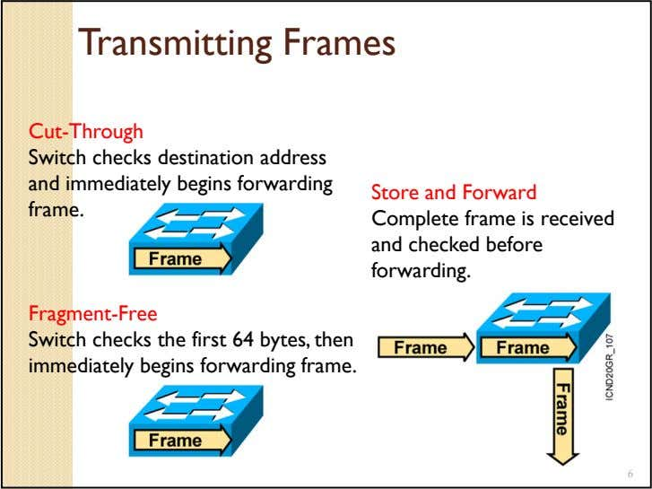 Transmitting Frames Cut-Through Switch checks destination address and immediately begins forwarding frame. Store and