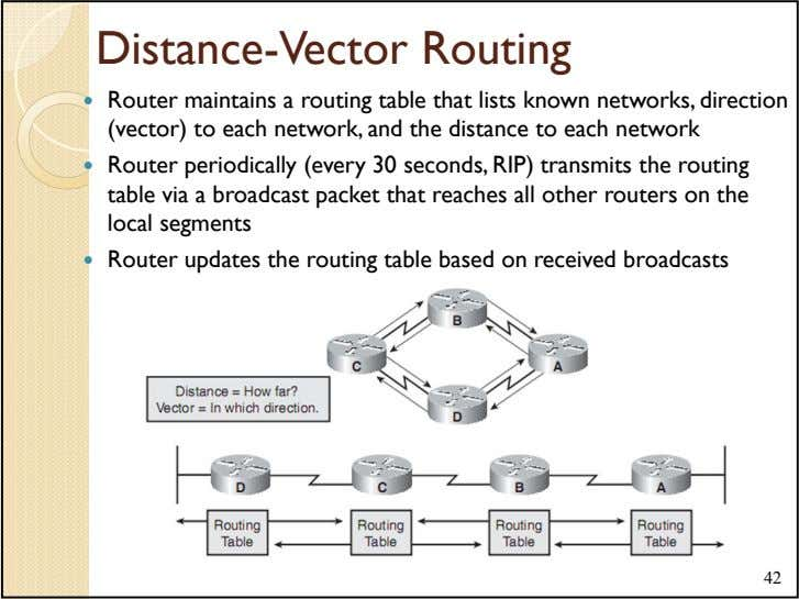 Distance-Vector Routing Router maintains a routing table that lists known networks, direction (vector) to each