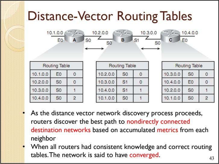 Distance-Vector Routing Tables • As the distance vector network discovery process proceeds, routers discover the