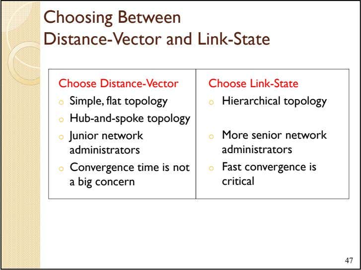 Choosing Between Distance-Vector and Link-State Choose Distance-Vector Choose Link-State o Simple, flat topology o