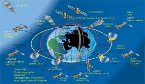 System Global Data Processing and Forecasting System Coordinated Satellite System Global Telecommunication System