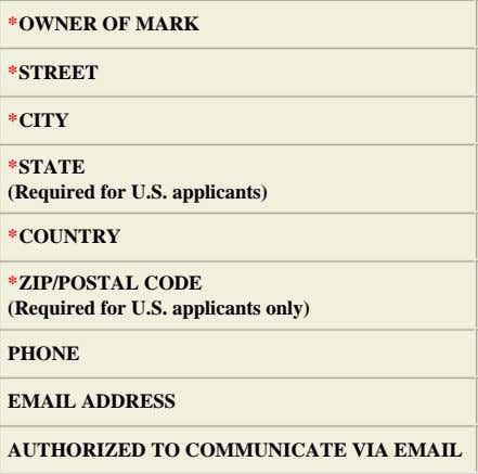 LEGAL ENTITY INFORMATION