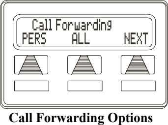 Call Forwarding PERS ALL NEXT Call Forwarding Options