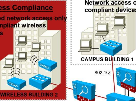 802.1Q WIRELESS BUILDING 2