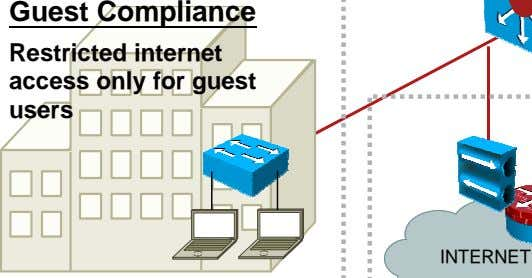 Guest Compliance Restricted internet access only for guest users INTERNET