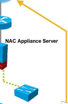 NAC Appliance Server