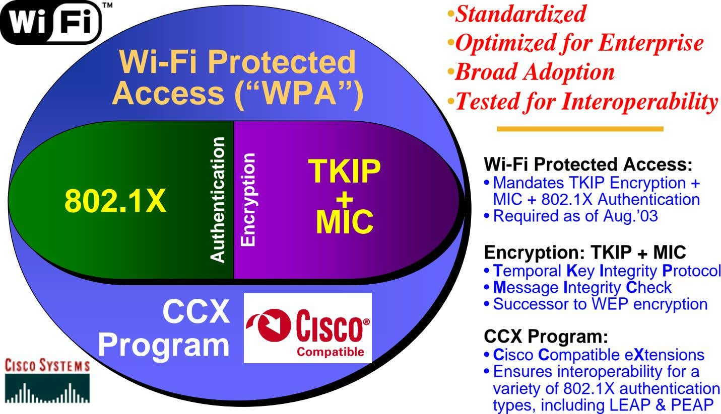 "• Standardized • Optimized for Enterprise Wi-Fi Protected • Broad Adoption Access (""WPA"") • Tested"