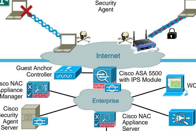 Security Agent Internet Guest Anchor Controller Cisco ASA 5500 with IPS Module Manager Enterprise Cisco