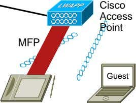 Cisco Access Point Guest